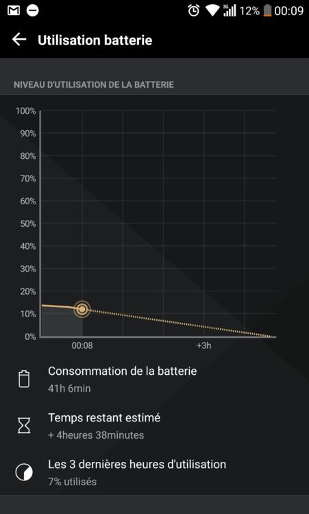 utilisation_batterie.png